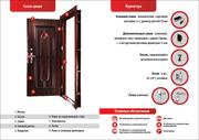 Оптовая продажа стальных дверей по низким ценам